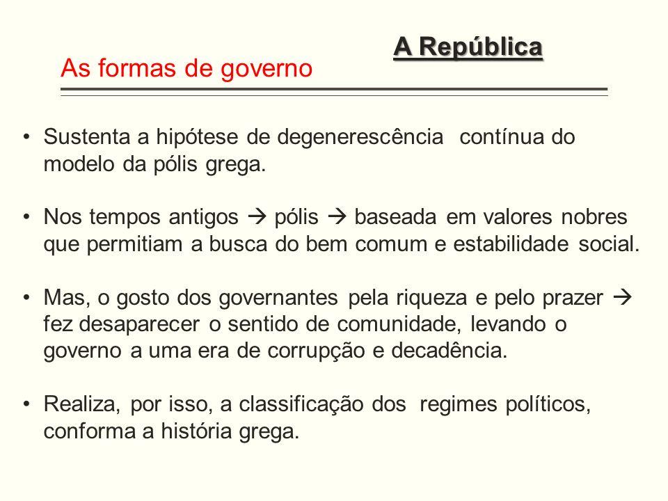 As formas de governo A República Sustenta a hipótese de degenerescência contínua do modelo da pólis grega. Nos tempos antigos pólis baseada em valores
