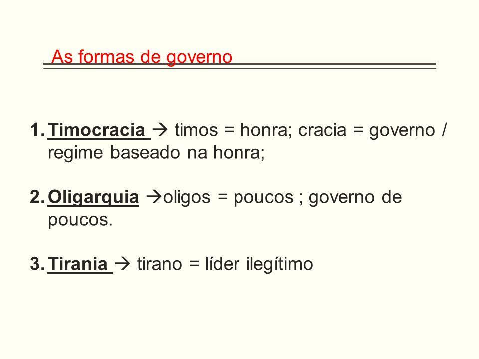 As formas de governo 1.Timocracia timos = honra; cracia = governo / regime baseado na honra; 2.Oligarquia oligos = poucos ; governo de poucos. 3.Tiran