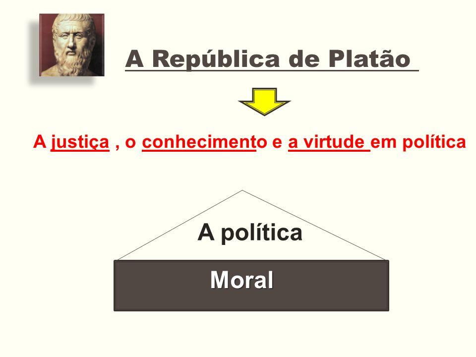 A República de Platão A justiça, o conhecimento e a virtude em política A política Moral