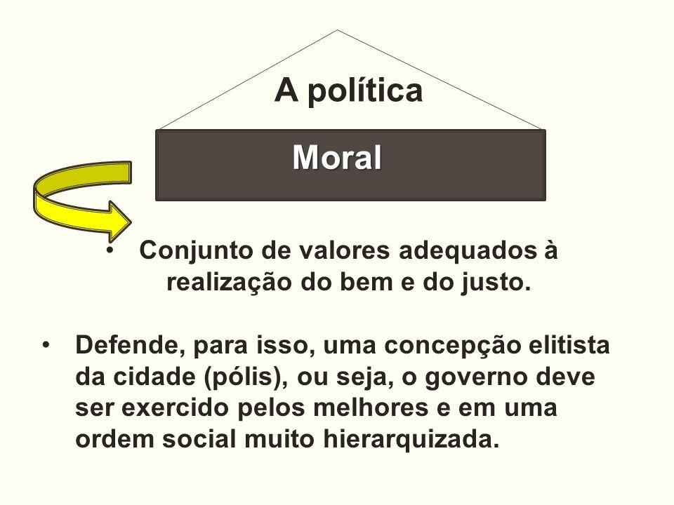 Moral Conjunto de valores adequados à realização do bem e do justo. Defende, para isso, uma concepção elitista da cidade (pólis), ou seja, o governo d