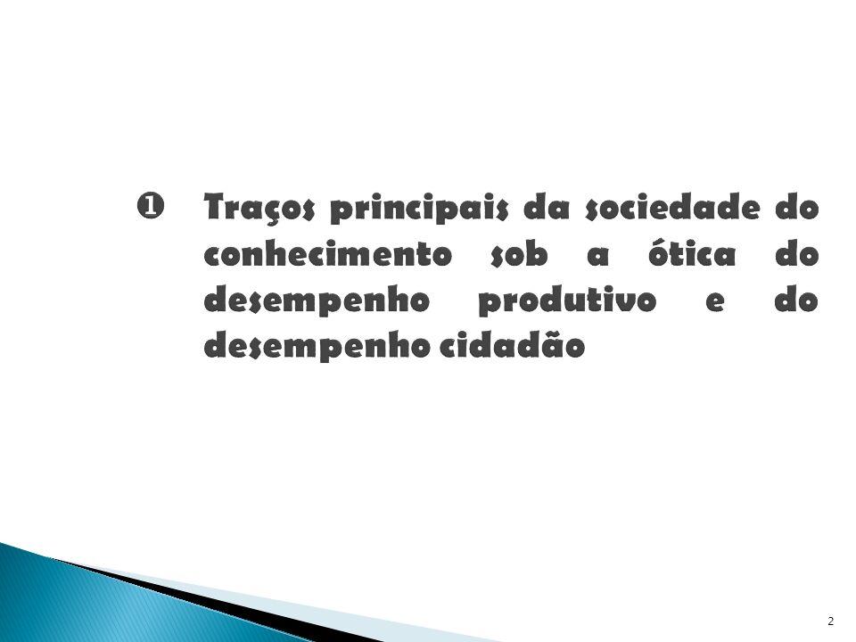 Infraestrutura econômica, infraestrutura urbana e atividade produtiva Fonte: Estudo CEDEPLAR/UFMg: efeito regional desconcentrador 33