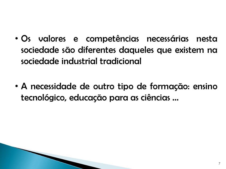 BRASIL RURAL SE AFIRMA EM NOVOS TERRITÓRIOS ( 1970 A 2006) REGIÕES NORTENORDESTESUDESTESUL CENTRO- OESTE BRASIL VOLUME FÍSICO* VALOR PROD.