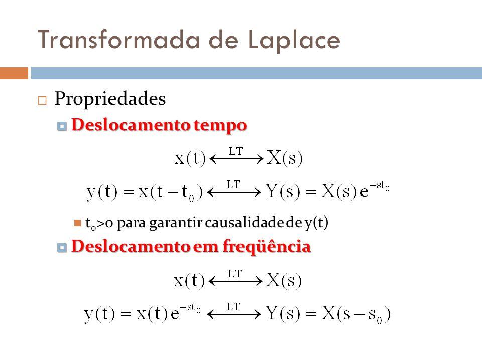 Transformada de Laplace Propriedades Deslocamento tempo Deslocamento tempo t 0 >0 para garantir causalidade de y(t) Deslocamento em freqüência Desloca