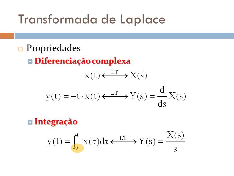 Transformada de Laplace Propriedades Diferenciação complexa Diferenciação complexa Integração Integração
