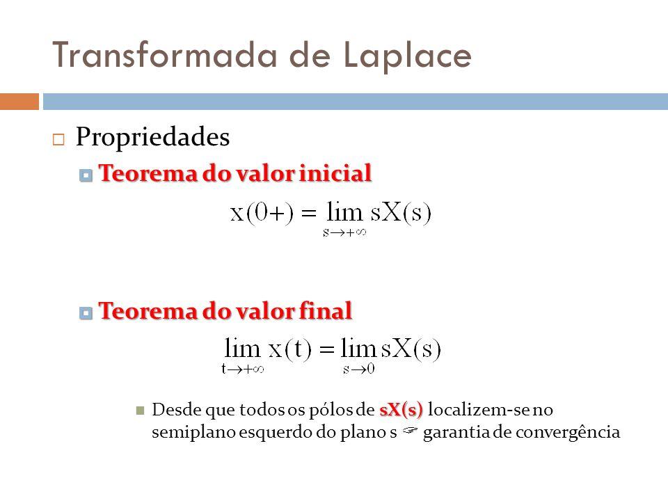 Transformada de Laplace Propriedades Teorema do valor inicial Teorema do valor inicial Teorema do valor final Teorema do valor final sX(s) Desde que t