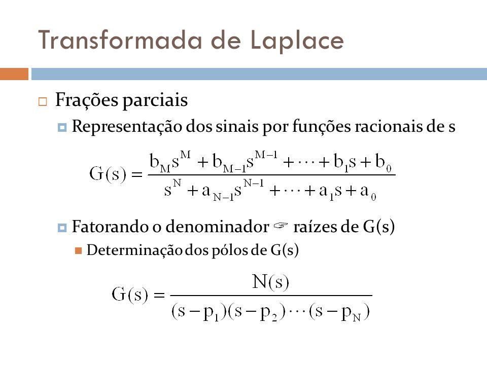 Transformada de Laplace Frações parciais Representação dos sinais por funções racionais de s Fatorando o denominador raízes de G(s) Determinação dos p