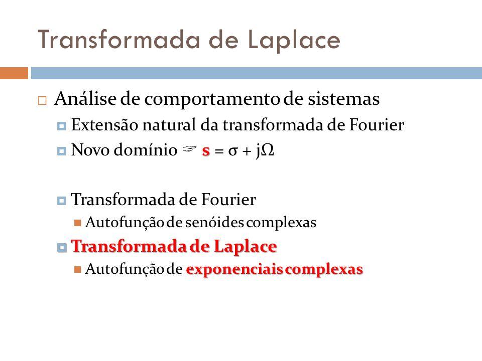 Transformada de Laplace Análise de comportamento de sistemas Extensão natural da transformada de Fourier s Novo domínio s = σ + jΩ Transformada de Fou