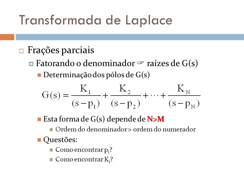 Transformada de Laplace Frações parciais Fatorando o denominador raízes de G(s) Determinação dos pólos de G(s) N>M Esta forma de G(s) depende de N>M O