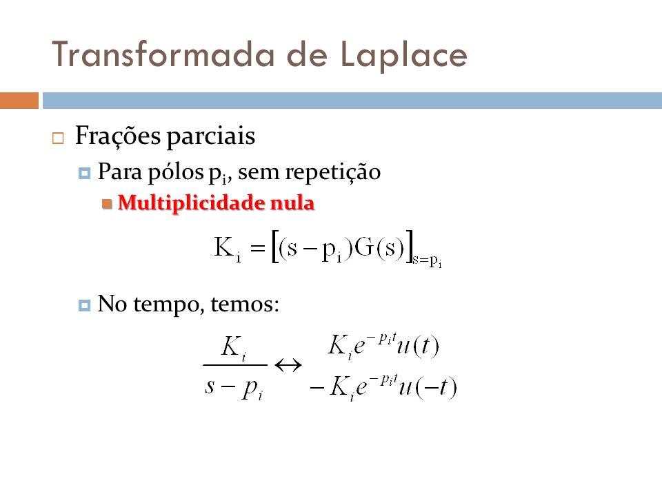 Transformada de Laplace Frações parciais Para pólos p i, sem repetição Multiplicidade nula Multiplicidade nula No tempo, temos: