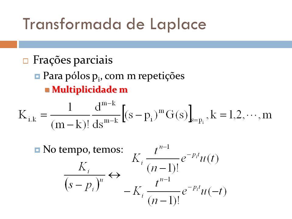 Transformada de Laplace Frações parciais Para pólos p i, com m repetições Multiplicidade m Multiplicidade m No tempo, temos: