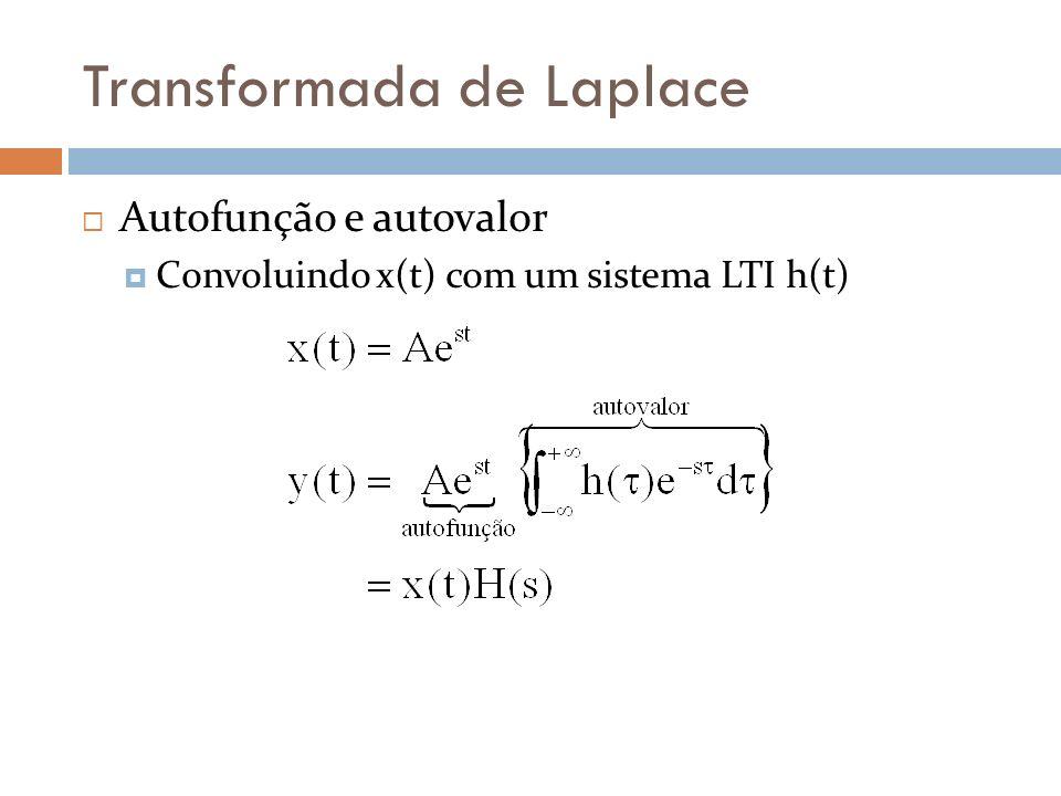 Transformada de Laplace Relação com Transformada de Fourier fator de convergência e -σt é um fator de convergência Usado para lidar com sinais descontínuos em FT Lembrar fator de convergência é e -|σ|t Deve-se aplicar o limite σ zero σ = zero Quando σ = zero, temos a FT de x(t)