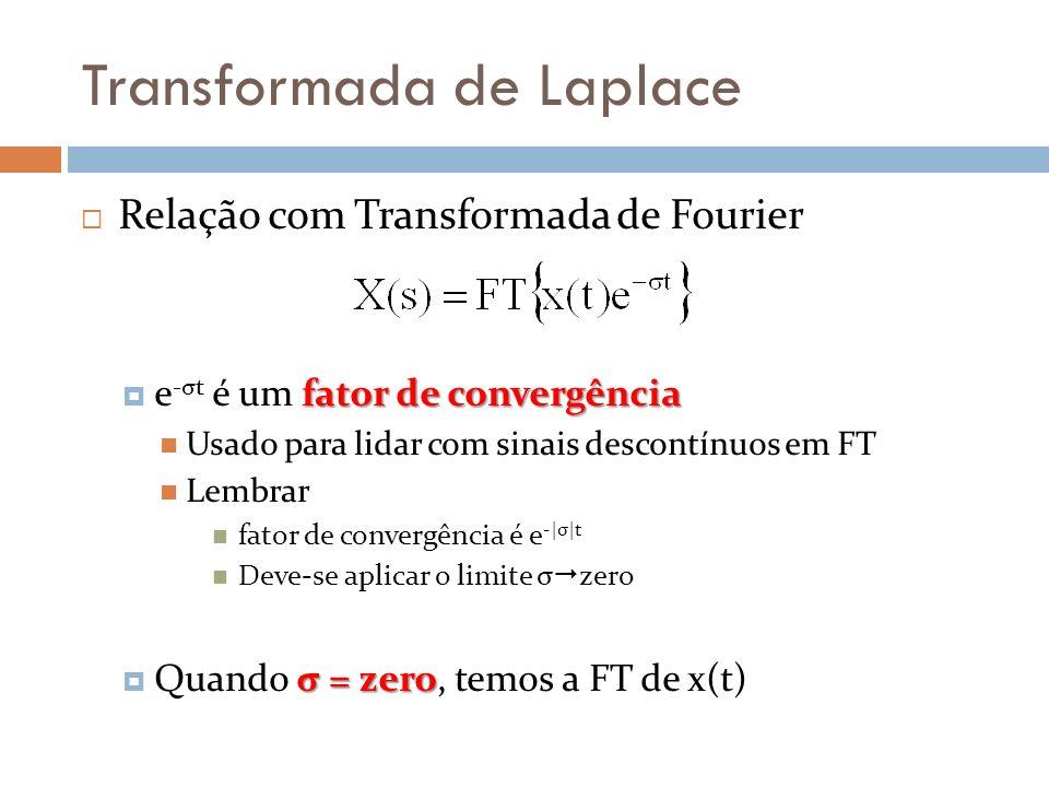 Transformada de Laplace Relação com Transformada de Fourier fator de convergência e -σt é um fator de convergência Usado para lidar com sinais descont