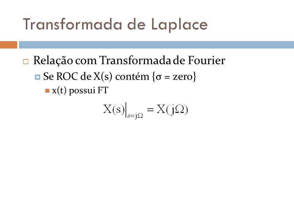 Transformada de Laplace Transformada unilateral de Laplace Restrição de funções nulas para t<zero t=0- t=0- X(s) considera o comportamento de x(t) em t=0 a direita x(t) é causal ROC sempre estará a direita de todos os pólos finitos de X(s) x(t) é causal