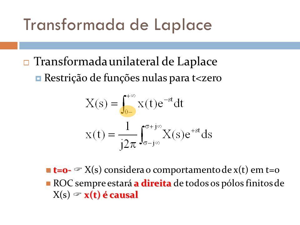 Transformada de Laplace Transformada unilateral de Laplace Restrição de funções nulas para t<zero t=0- t=0- X(s) considera o comportamento de x(t) em