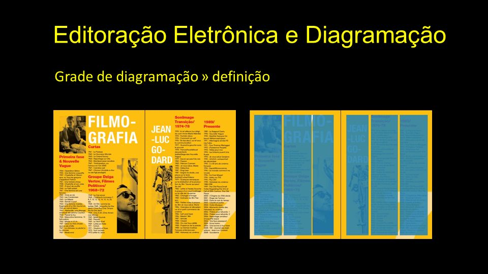 Editoração Eletrônica e Diagramação Grade de diagramação » tipos de grade Modular: Originário da Bauhaus, utilizado combinar tipos de grades para unificação de conteúdo.