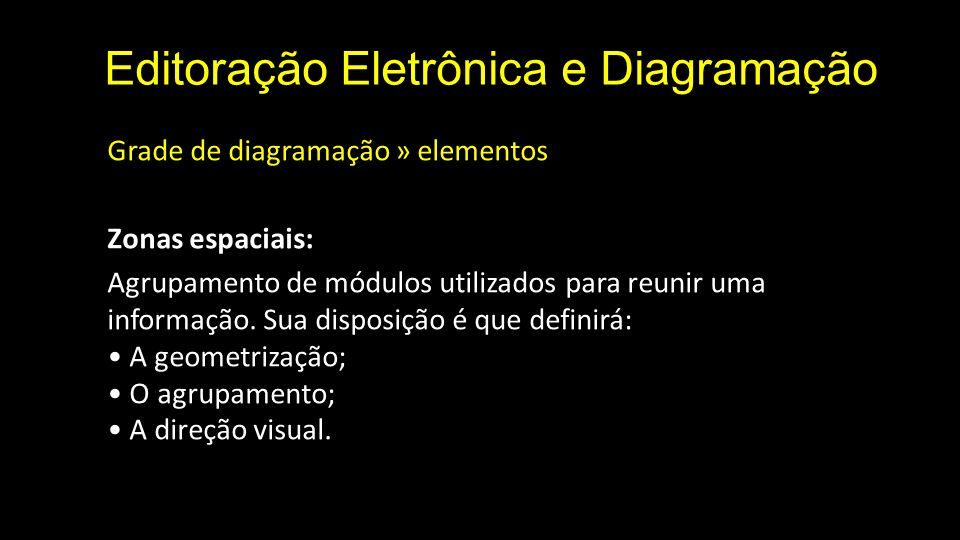 Editoração Eletrônica e Diagramação Grade de diagramação » elementos Zonas espaciais: Agrupamento de módulos utilizados para reunir uma informação. Su