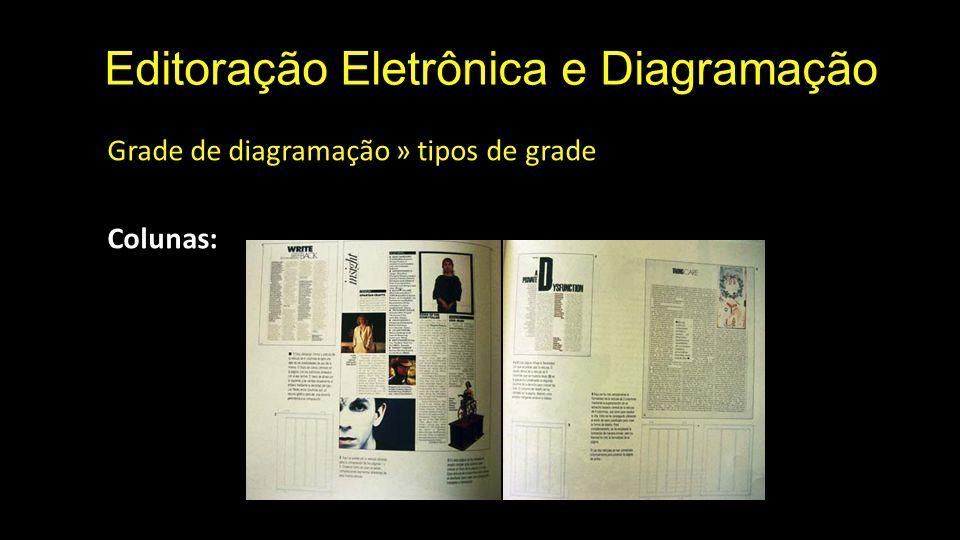 Editoração Eletrônica e Diagramação Grade de diagramação » tipos de grade Colunas:
