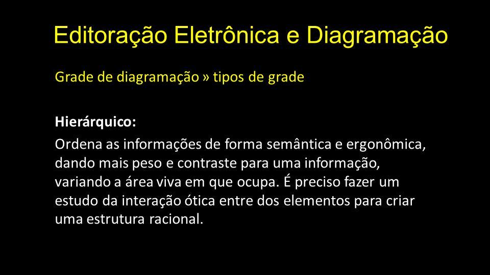 Editoração Eletrônica e Diagramação Grade de diagramação » tipos de grade Hierárquico: Ordena as informações de forma semântica e ergonômica, dando ma
