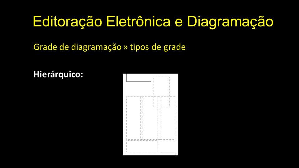 Editoração Eletrônica e Diagramação Grade de diagramação » tipos de grade Hierárquico: