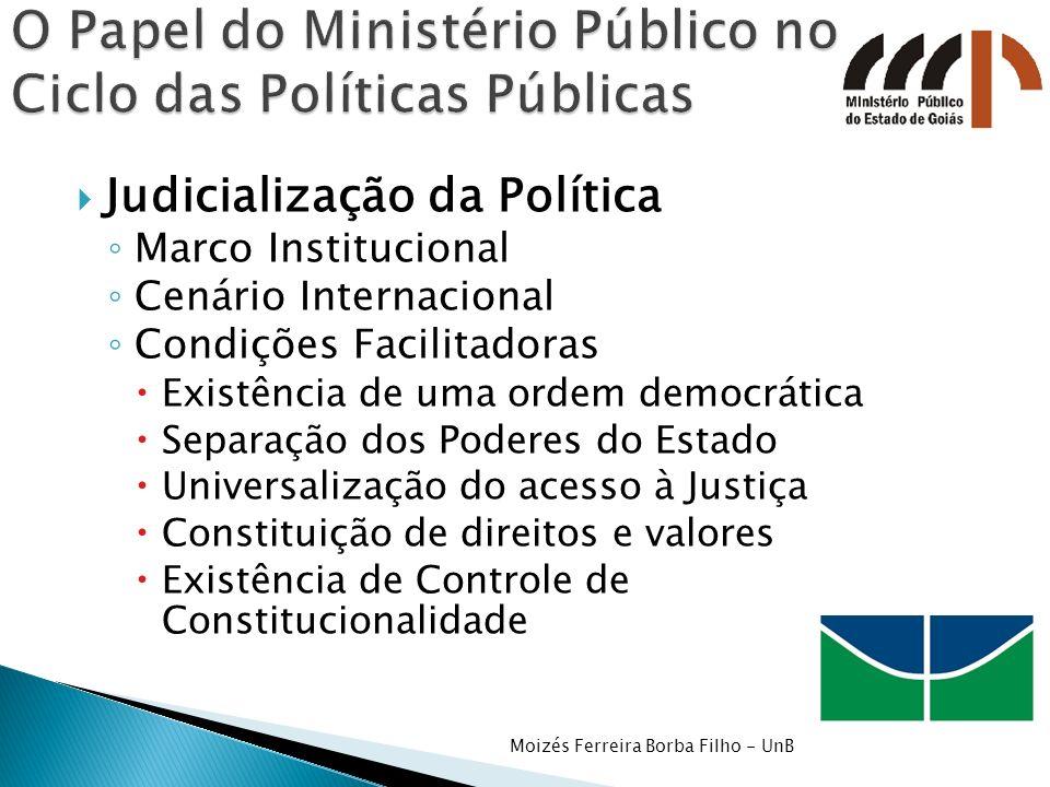 Judicialização da Política Marco Institucional Cenário Internacional Condições Facilitadoras Existência de uma ordem democrática Separação dos Poderes