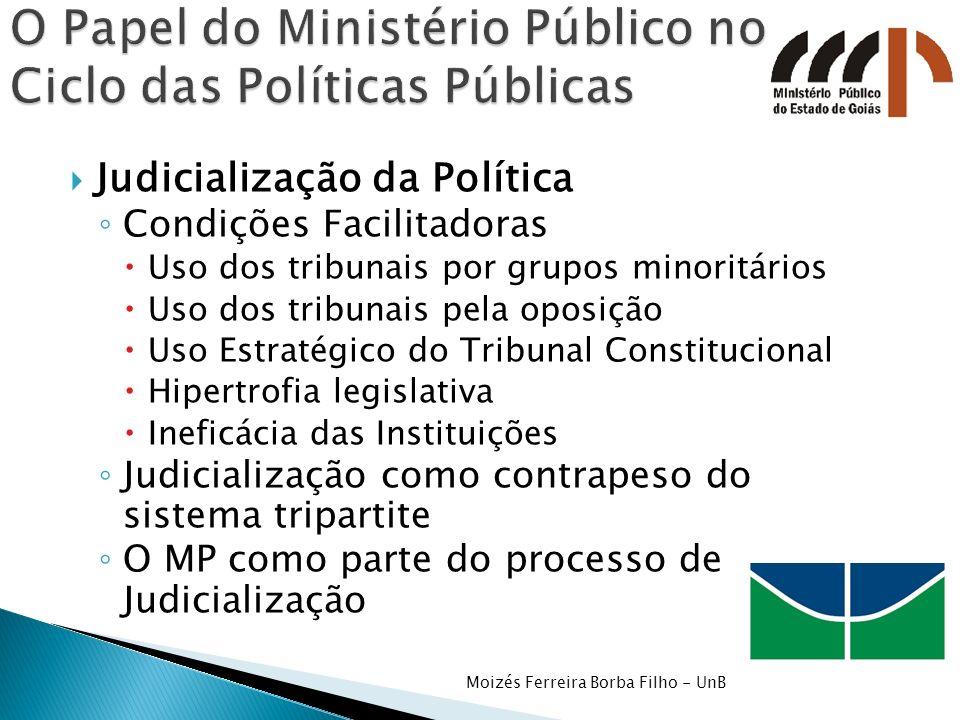 Judicialização da Política Condições Facilitadoras Uso dos tribunais por grupos minoritários Uso dos tribunais pela oposição Uso Estratégico do Tribun
