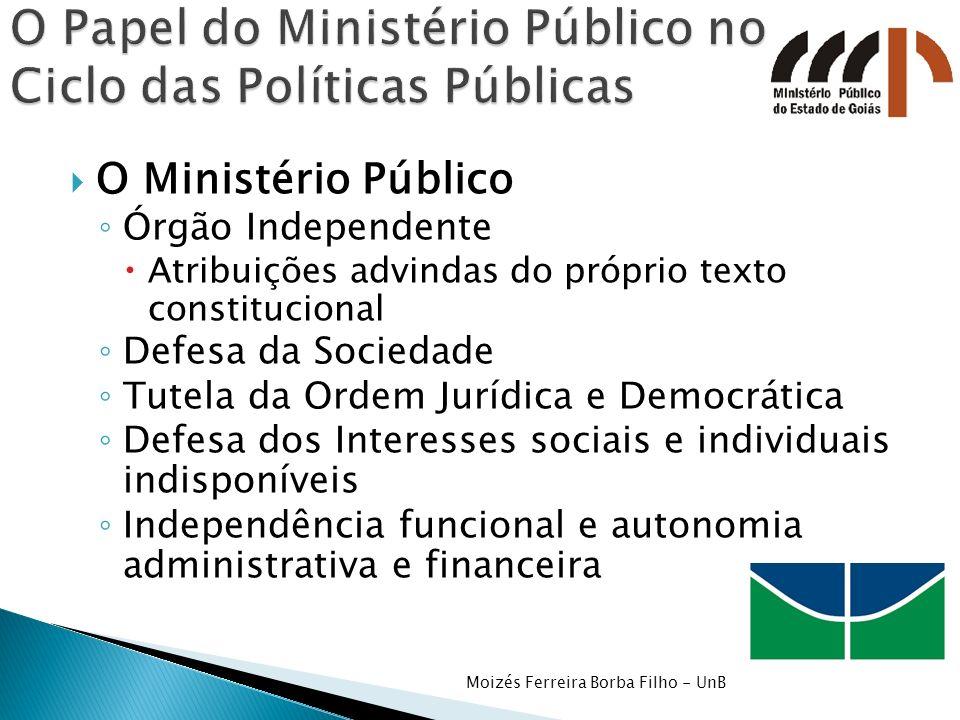 O Ministério Público Órgão Independente Atribuições advindas do próprio texto constitucional Defesa da Sociedade Tutela da Ordem Jurídica e Democrátic