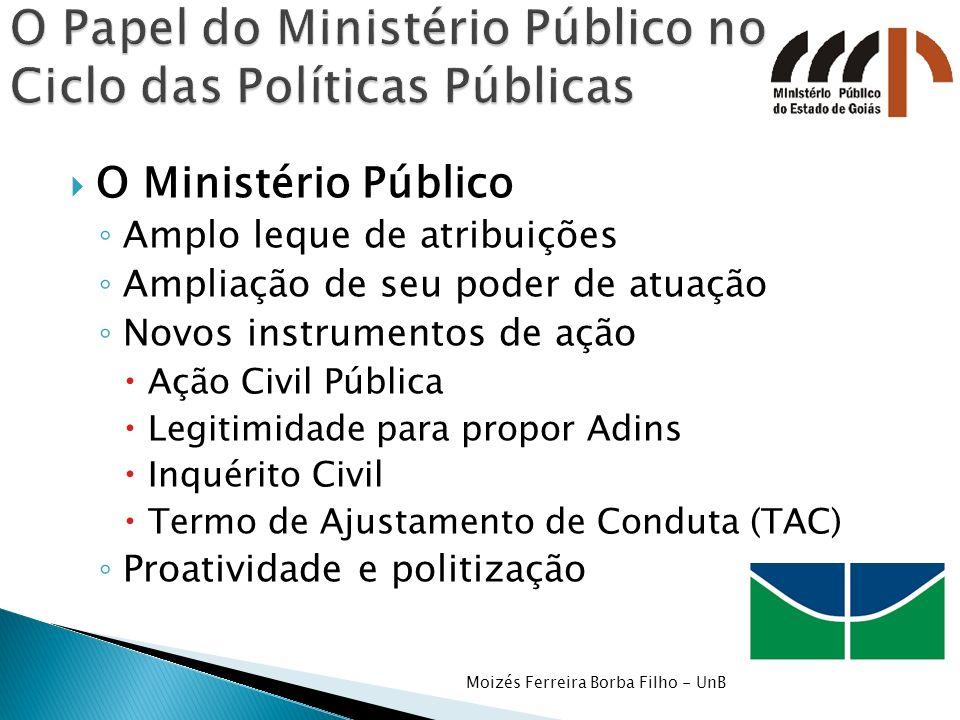 O Ministério Público Amplo leque de atribuições Ampliação de seu poder de atuação Novos instrumentos de ação Ação Civil Pública Legitimidade para prop