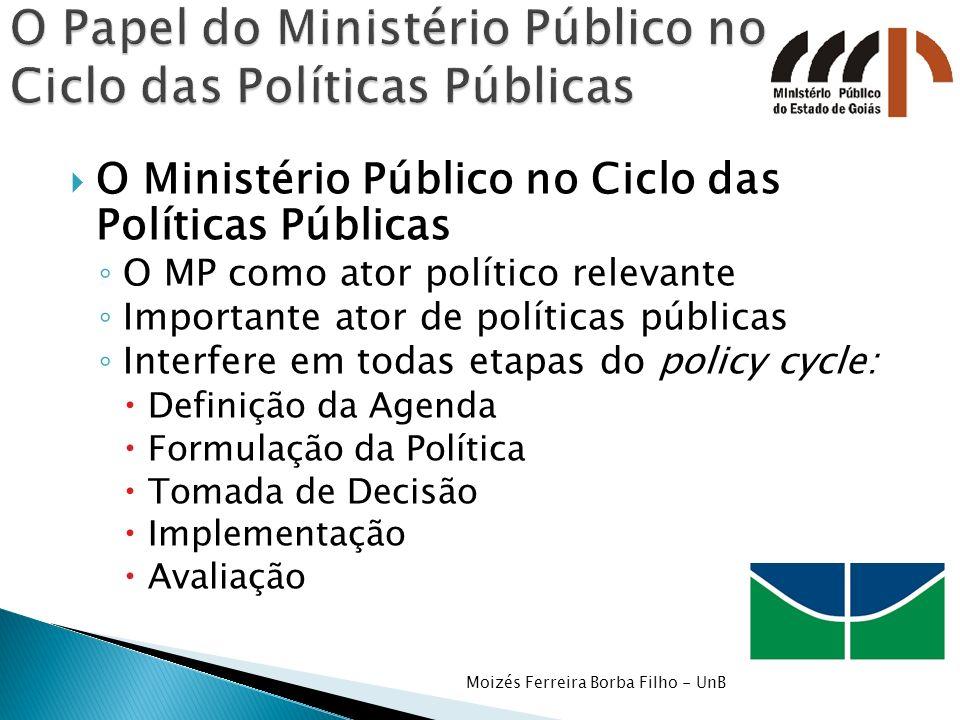 O Ministério Público no Ciclo das Políticas Públicas O MP como ator político relevante Importante ator de políticas públicas Interfere em todas etapas