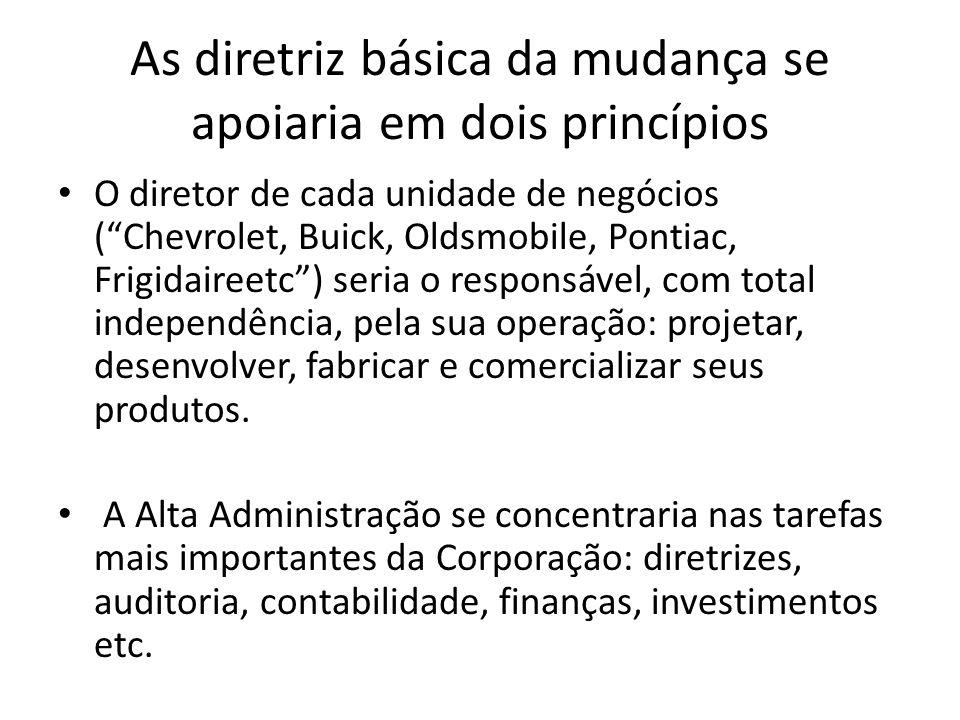 As diretriz básica da mudança se apoiaria em dois princípios O diretor de cada unidade de negócios (Chevrolet, Buick, Oldsmobile, Pontiac, Frigidairee