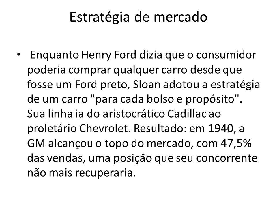 Estratégia de mercado Enquanto Henry Ford dizia que o consumidor poderia comprar qualquer carro desde que fosse um Ford preto, Sloan adotou a estratég