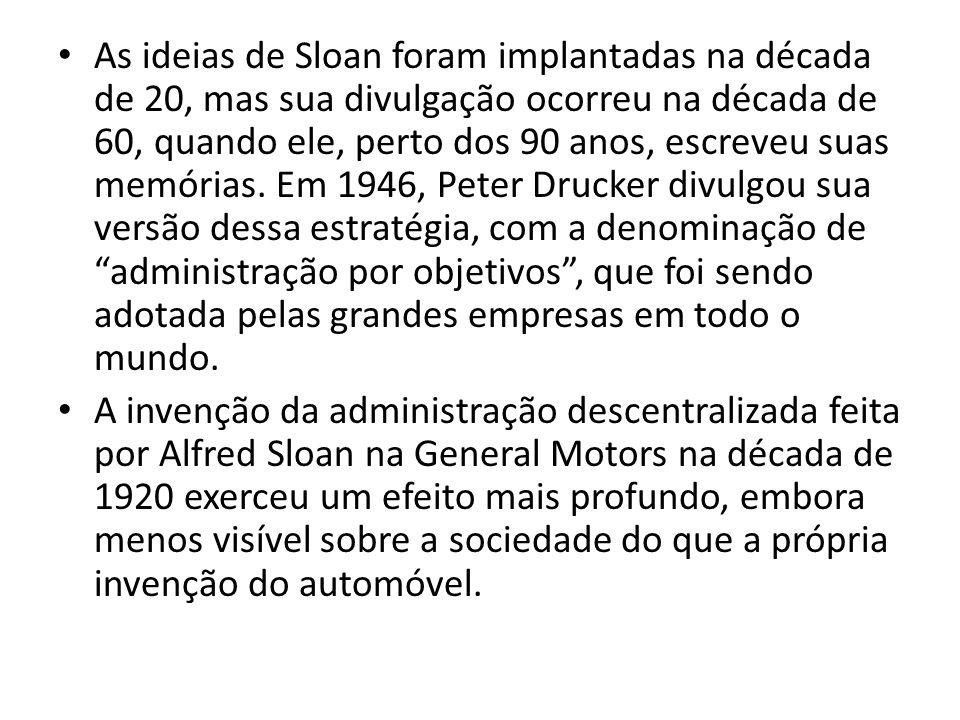 As ideias de Sloan foram implantadas na década de 20, mas sua divulgação ocorreu na década de 60, quando ele, perto dos 90 anos, escreveu suas memória