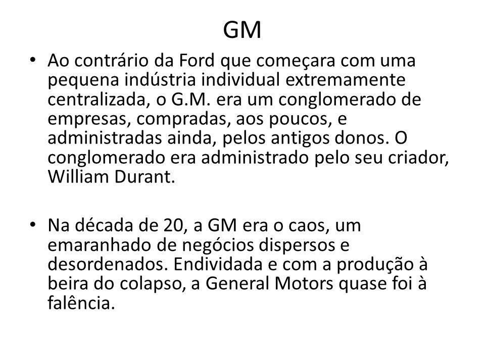 GM Ao contrário da Ford que começara com uma pequena indústria individual extremamente centralizada, o G.M. era um conglomerado de empresas, compradas