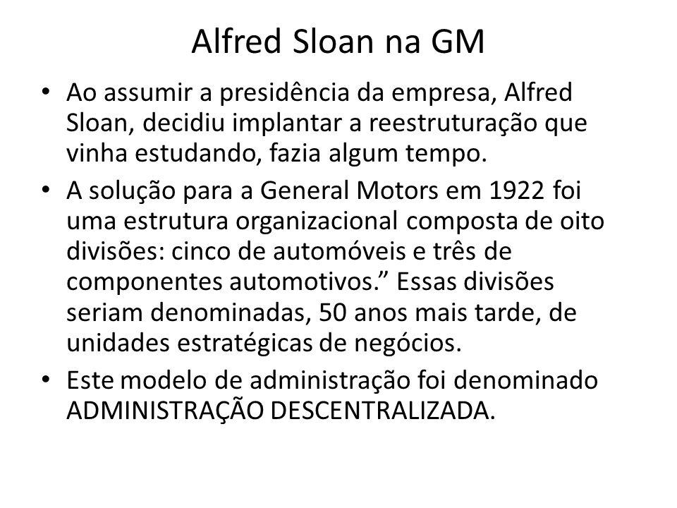 Alfred Sloan na GM Ao assumir a presidência da empresa, Alfred Sloan, decidiu implantar a reestruturação que vinha estudando, fazia algum tempo. A sol