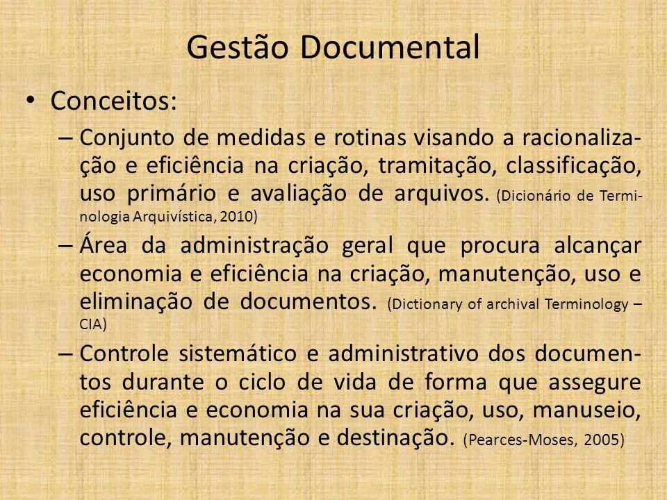 Gestão Documental Conceitos: – Conjunto de medidas e rotinas visando a racionaliza- ção e eficiência na criação, tramitação, classificação, uso primário e avaliação de arquivos.