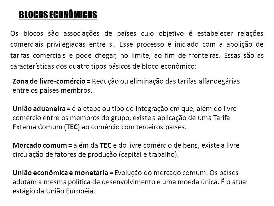 Zona de livre-comércio = Redução ou eliminação das tarifas alfandegárias entre os países membros.