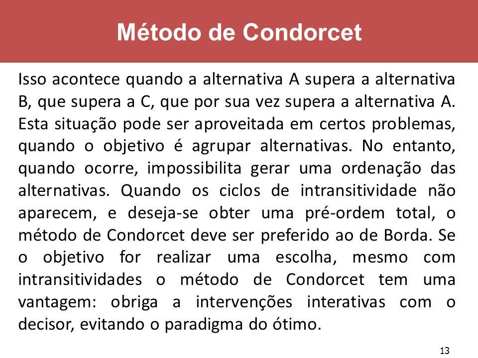 13 Método de Condorcet Isso acontece quando a alternativa A supera a alternativa B, que supera a C, que por sua vez supera a alternativa A. Esta situa
