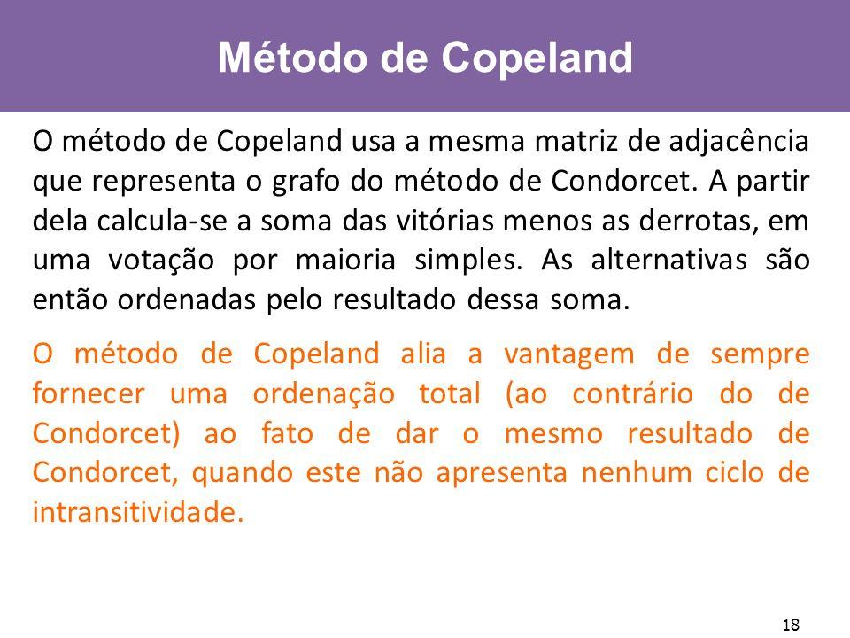 18 Método de Copeland O método de Copeland usa a mesma matriz de adjacência que representa o grafo do método de Condorcet. A partir dela calcula-se a