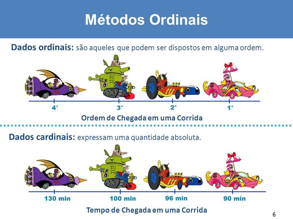 Tempo de Chegada em uma Corrida Ordem de Chegada em uma Corrida 6 Métodos Ordinais Dados ordinais: são aqueles que podem ser dispostos em alguma ordem