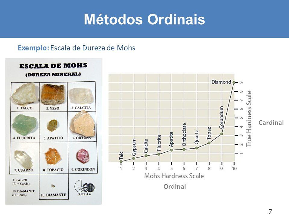8 Método Borda O método de Borda, proposto por Jean Charles de Borda (1733-1799), é um método que utiliza uma escala ordinal.
