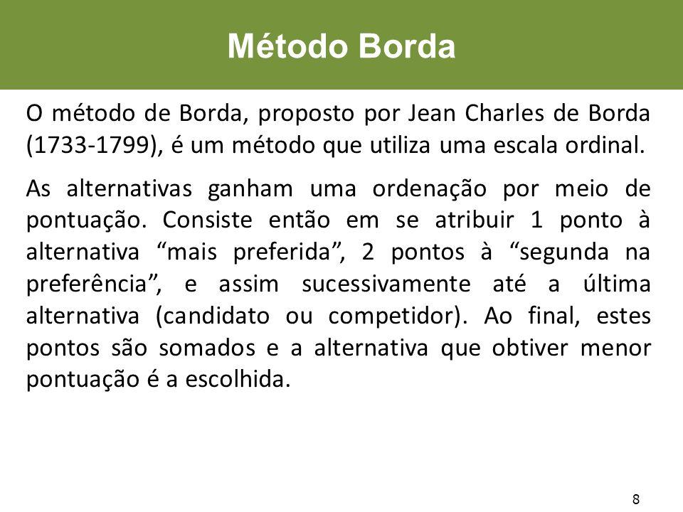 8 Método Borda O método de Borda, proposto por Jean Charles de Borda (1733-1799), é um método que utiliza uma escala ordinal. As alternativas ganham u