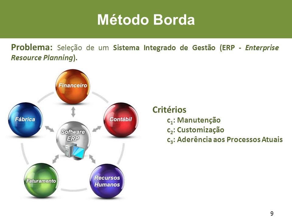 9 Método Borda Problema: Seleção de um Sistema Integrado de Gestão (ERP - Enterprise Resource Planning). Critérios c 1 : Manutenção c 2 : Customização
