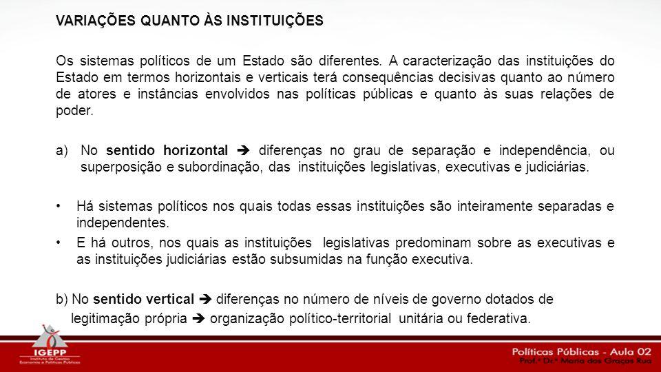VARIAÇÕES QUANTO ÀS INSTITUIÇÕES Os sistemas políticos de um Estado são diferentes. A caracterização das instituições do Estado em termos horizontais