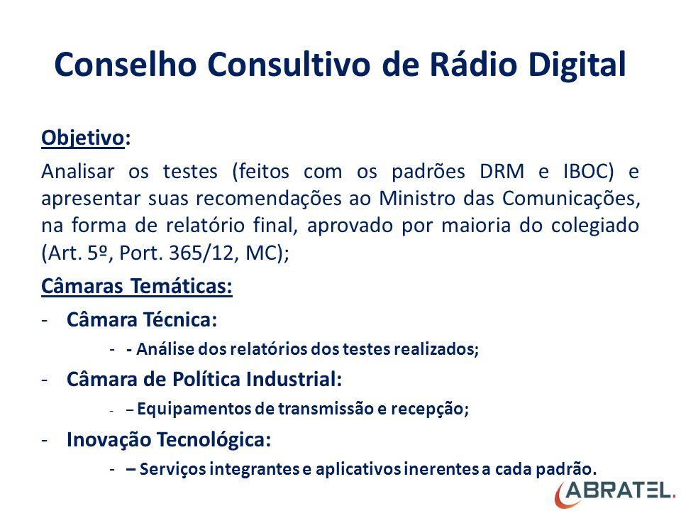 Conselho Consultivo de Rádio Digital Objetivo: Analisar os testes (feitos com os padrões DRM e IBOC) e apresentar suas recomendações ao Ministro das Comunicações, na forma de relatório final, aprovado por maioria do colegiado (Art.