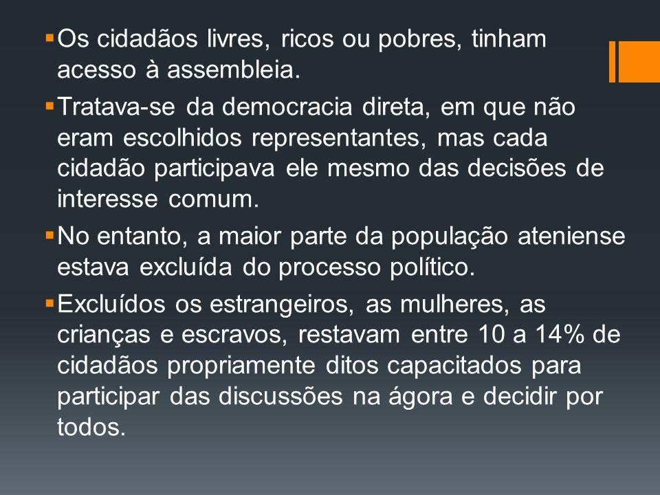 Os cidadãos livres, ricos ou pobres, tinham acesso à assembleia. Tratava-se da democracia direta, em que não eram escolhidos representantes, mas cada
