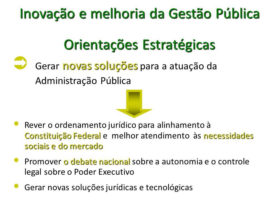 Inovação e melhoria da Gestão Pública Orientações Estratégicas Gerar novas soluções para a atuação da Administração Pública Gerar novas soluções para