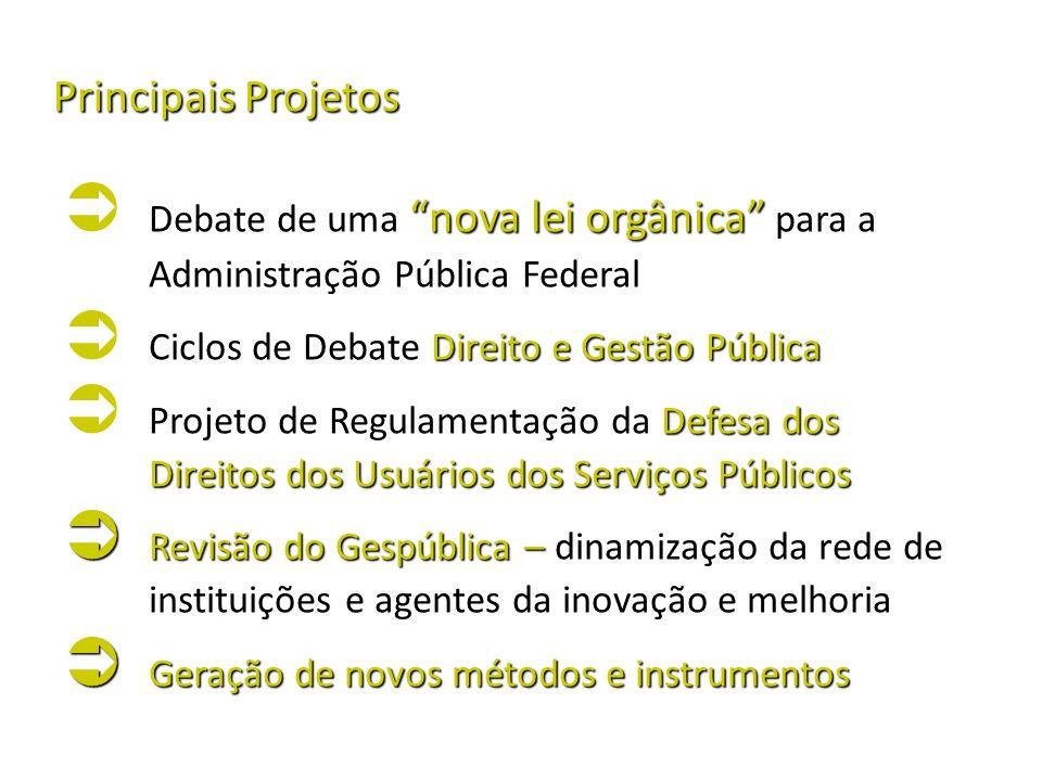 Debate de uma nova lei orgânica para a Administração Pública Federal Debate de uma nova lei orgânica para a Administração Pública Federal Ciclos de De