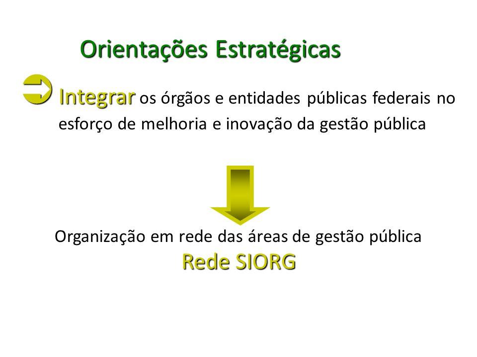 Orientações Estratégicas Integrar os órgãos e entidades públicas federais no esforço de melhoria e inovação da gestão pública Integrar os órgãos e ent