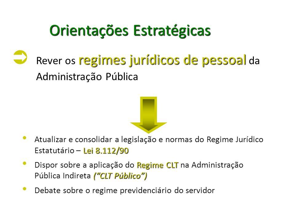 Orientações Estratégicas Rever os regimes jurídicos de pessoal da Administração Pública Rever os regimes jurídicos de pessoal da Administração Pública