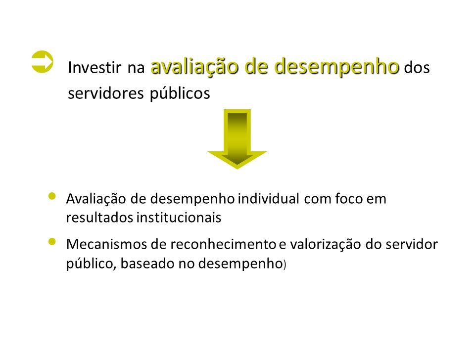 Investir na avaliação de desempenho dos servidores públicos Investir na avaliação de desempenho dos servidores públicos Avaliação de desempenho indivi