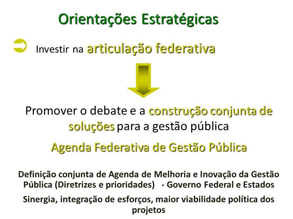 Orientações Estratégicas Investir na articulação federativa Investir na articulação federativa Promover o debate e a construção conjunta de soluções p